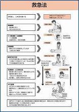 kinkyuu_huroku.JPG